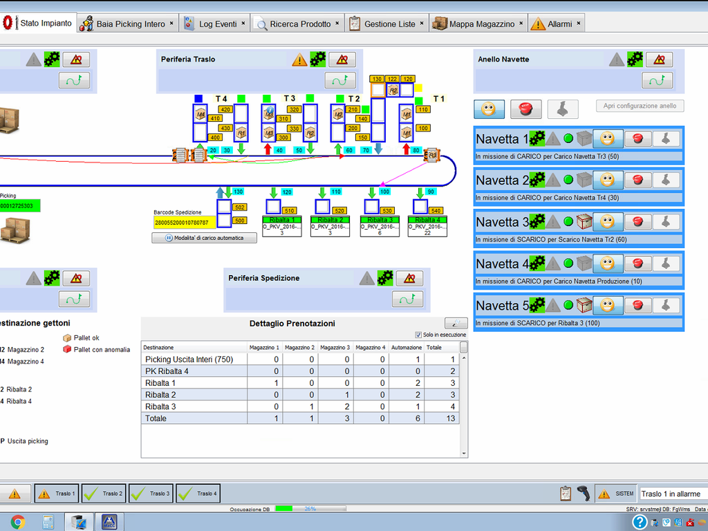 The warehouse management system (WMS)
