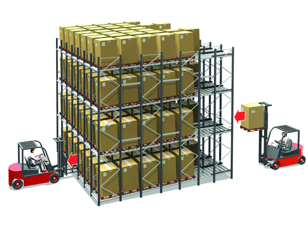 Gravity-fed racking system
