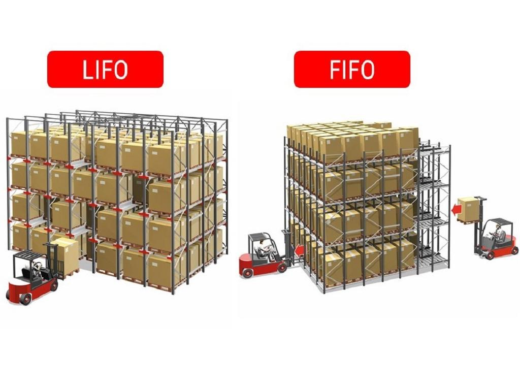 LIFO or FIFO: What does it mean?