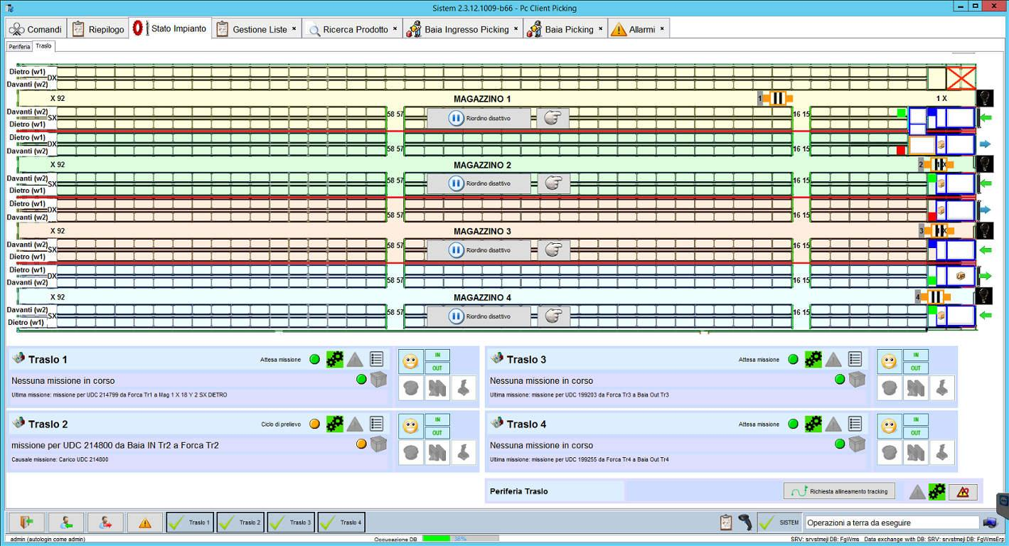Warehouse Management System - Ferretto Group - Every