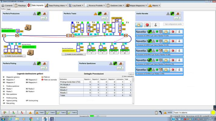 Ejlog Wms Software Ferretto 8